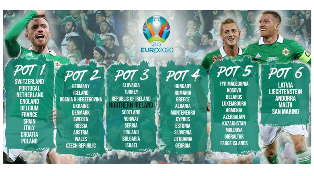 Portugal World Cup Squad 2020.Uefa Euro 2020 Draw Team Pots Revealed Ifa